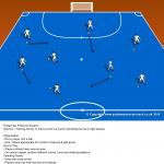 ASC Futsal Fast Footwork