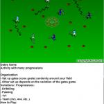 ASC Gates Game