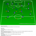 ASC Passing & Moving Grids