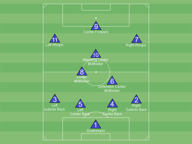 Practice Plans   Quabbin Soccer Academy